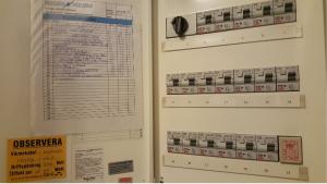 Boligperm elektro sikringsskap